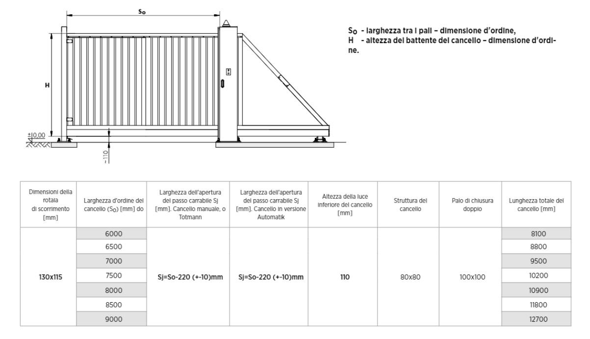 Misure Standard Cancello A Due Ante.Cancello Scorrevole Autoportante Medio Pi 130 Zincato A Caldo E
