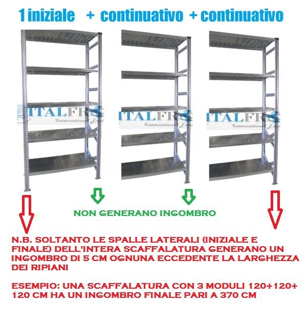 Scaffalature Metalliche Misure Standard.Ripiano Completo Lunghezza 150 X Profondita 40 Cm Per Scaffalature
