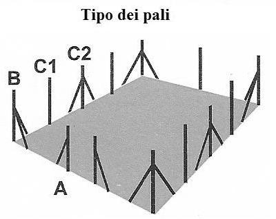 Paletti di recinzione pannelli termoisolanti for Tovaglie plastificate leroy merlin
